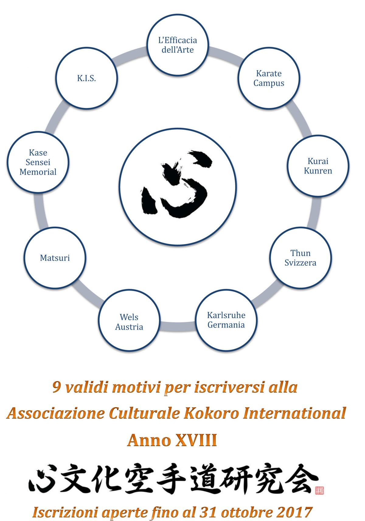 Kokoro Anno XVIII: Come associarsi